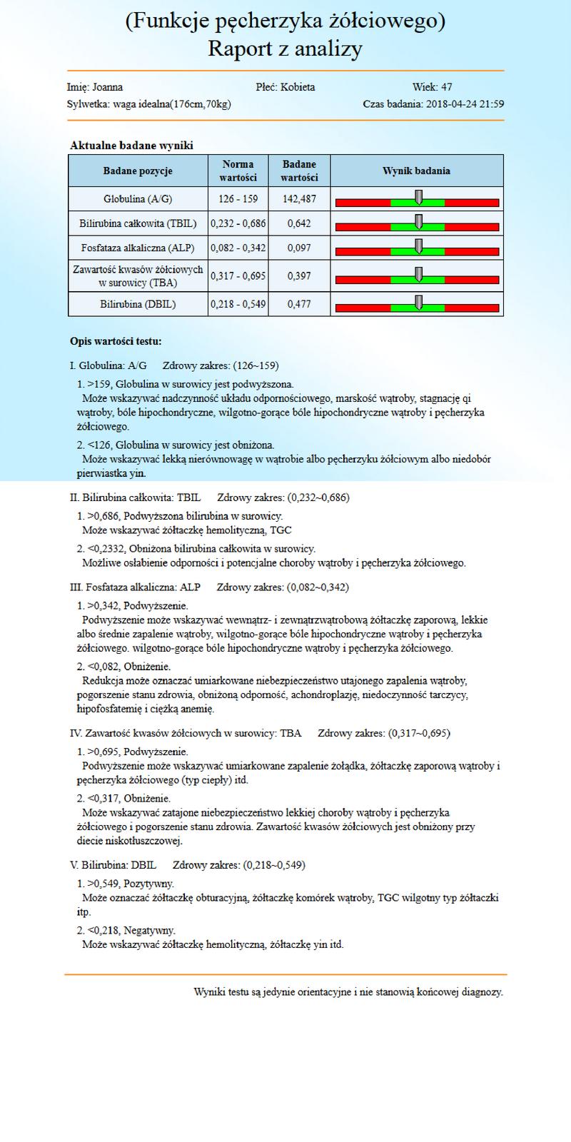Funkcje pęcherzyka żółciowego analiza m