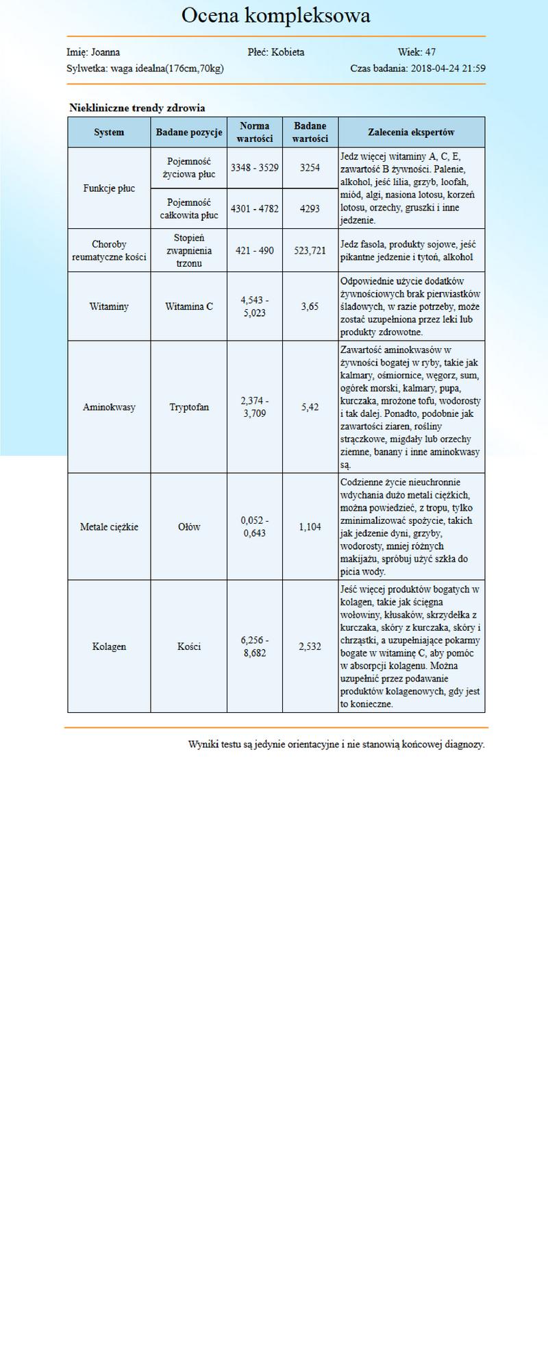 Ocena kompleksowa analiza m